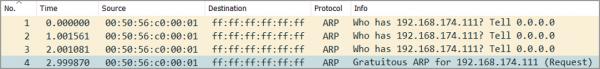 Pracnet.net - ARP Probe and ARP Announcement