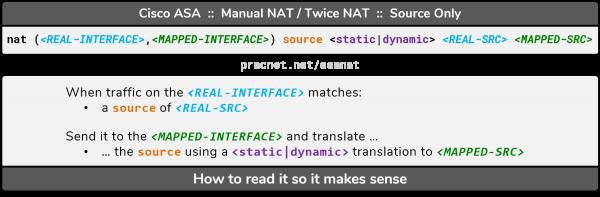 Cisco ASA NAT - Human Readable Manual NAT - Source Only
