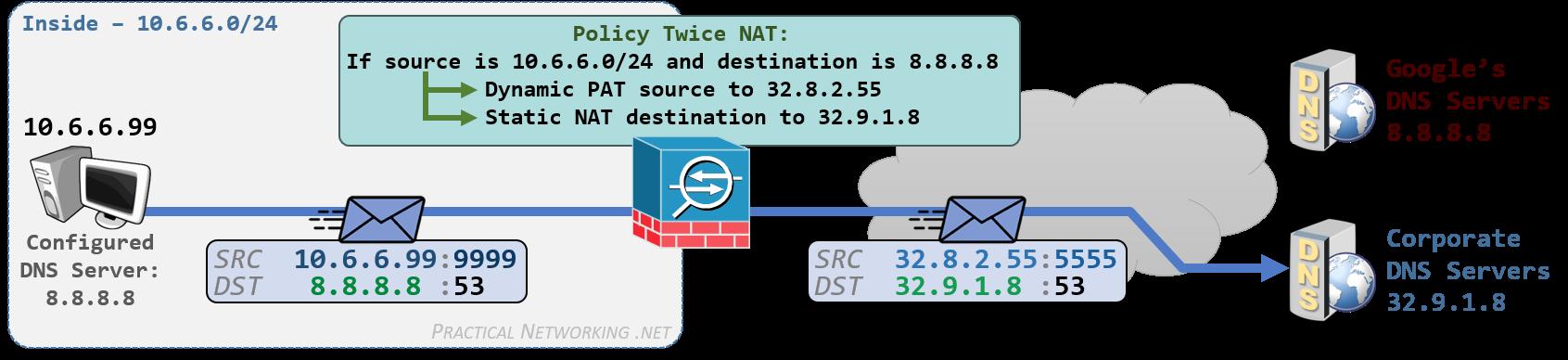 Cisco ASA NAT - Configuring Twice NAT with Manual NAT