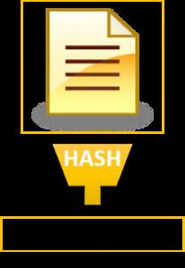 Hashing algorithm run on the original message