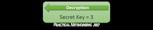 Symmetric Encryption - Decryption Example