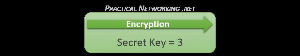 Symmetric Encryption example