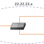 Host to Host through a Router