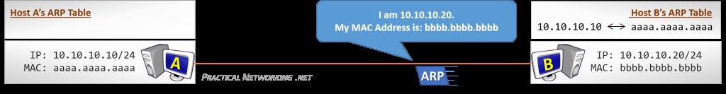 Host to Host Communication - Step 3