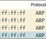 ARP Probe and ARP Announcement