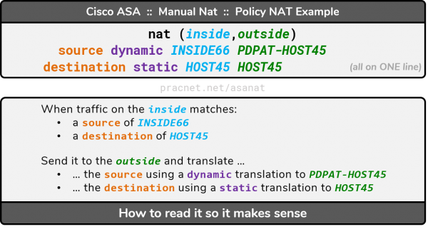 Cisco ASA NAT - Human Readable Manual NAT - Policy Dynamic PAT example