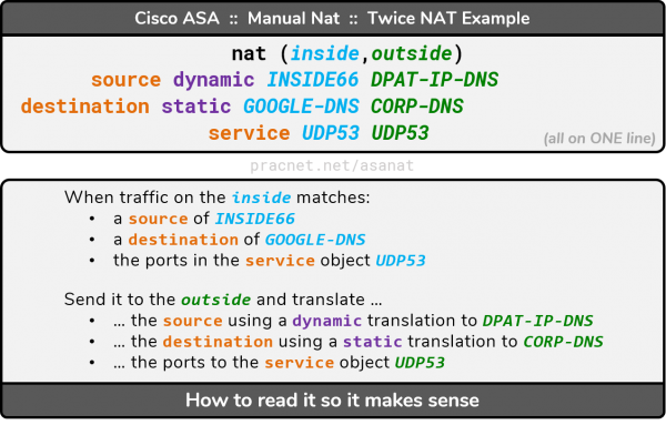 Cisco ASA NAT - Human Readable Manual NAT - Twice NAT Example