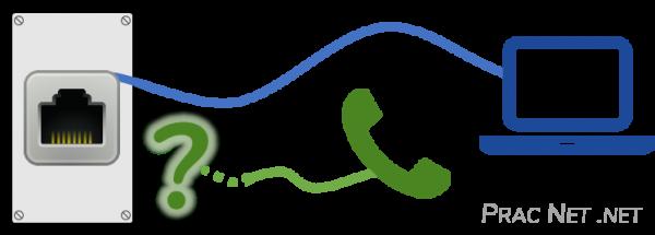 Voice VLAN – Auxiliary VLAN