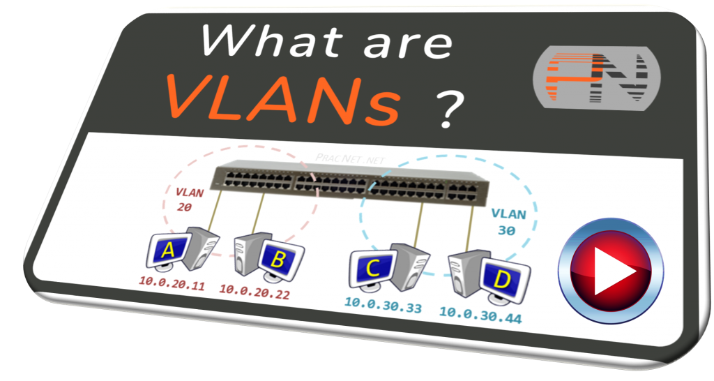 What are VLANs - Youtube video from Practical Networking .net