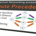 Route Precedence -- How does a Router choose its preferred path?