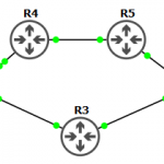 Cisco IP SLA -- Using a Cisco Router to generate traffic