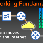 Networking Fundamentals: How data moves through the Internet